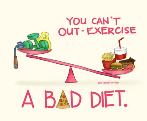 diet tips to live a healthy lifestyle