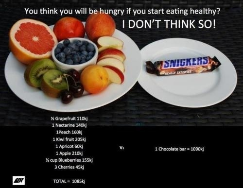 hungry tips to live a healthy lifestyle