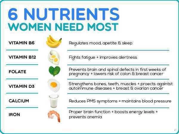 nutrients for women tips to live a healthy lifestyle