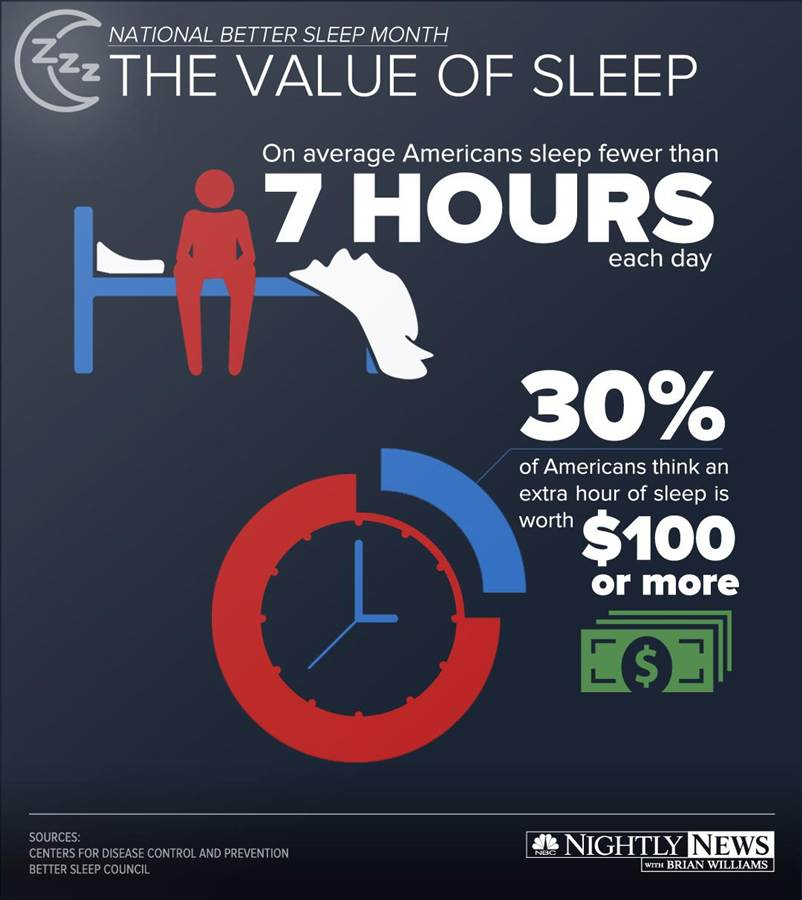 sleep value tip healthy lifestyle