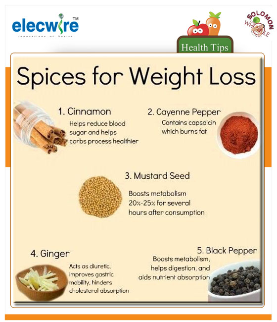 spices for weight loss tip to live a healthy lifestyle